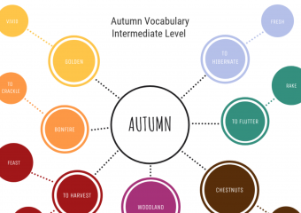 How to use vocabulary for autumn –  English Intermediate Level